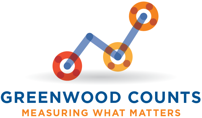 Greenwood Counts: Measuring What Matters